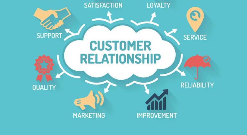 phần mềm quản lí bán hàng CitiPos giúp xây dựng quan hệ với khách hàng